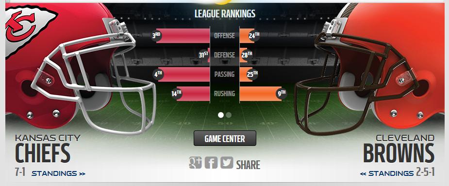 Chiefs vs Browns Week 9match-up